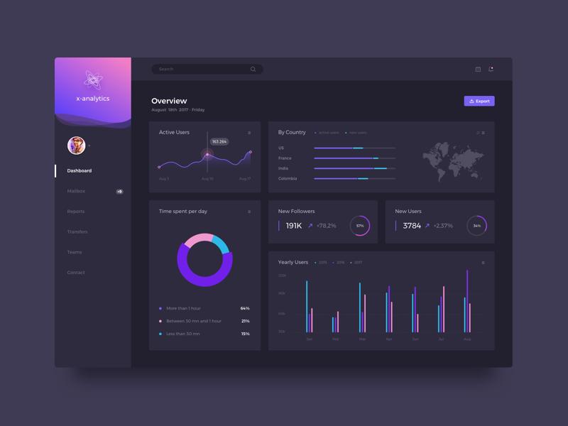 dark ui dashboard