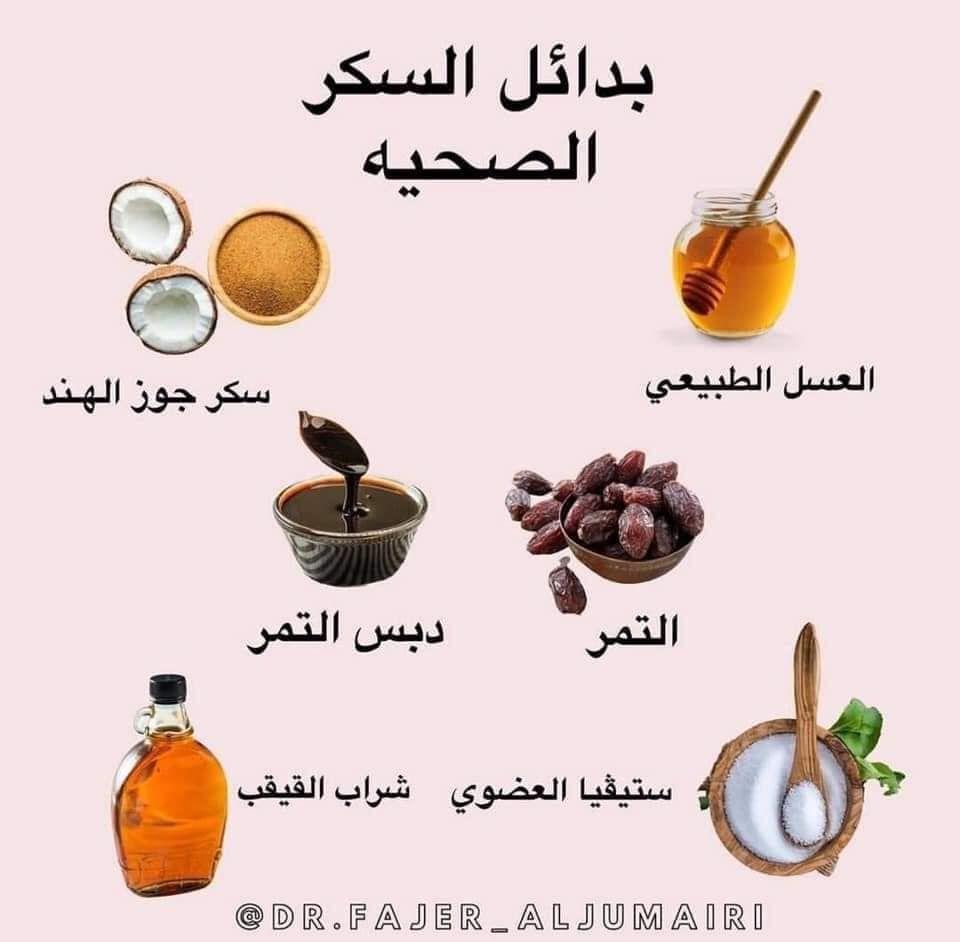 العسل و التمر و دبس التمر Health And Nutrition Health Lifestyle Health