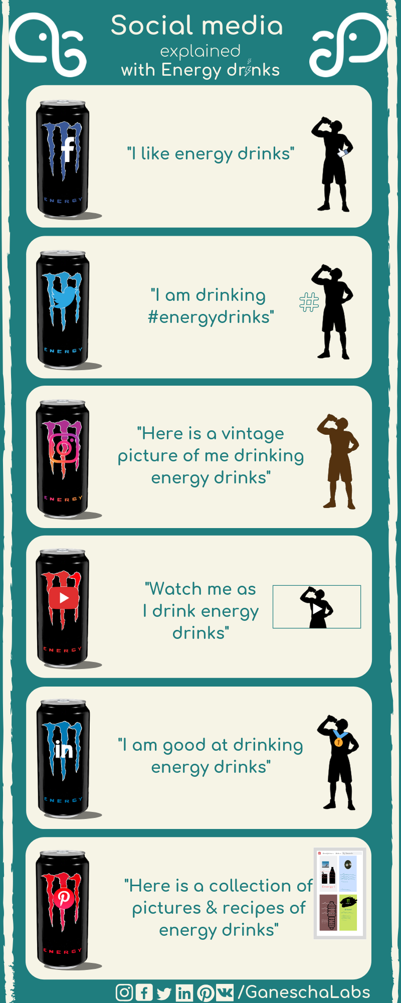 "Social media explained with Energy drinks ! ""When it's hot"