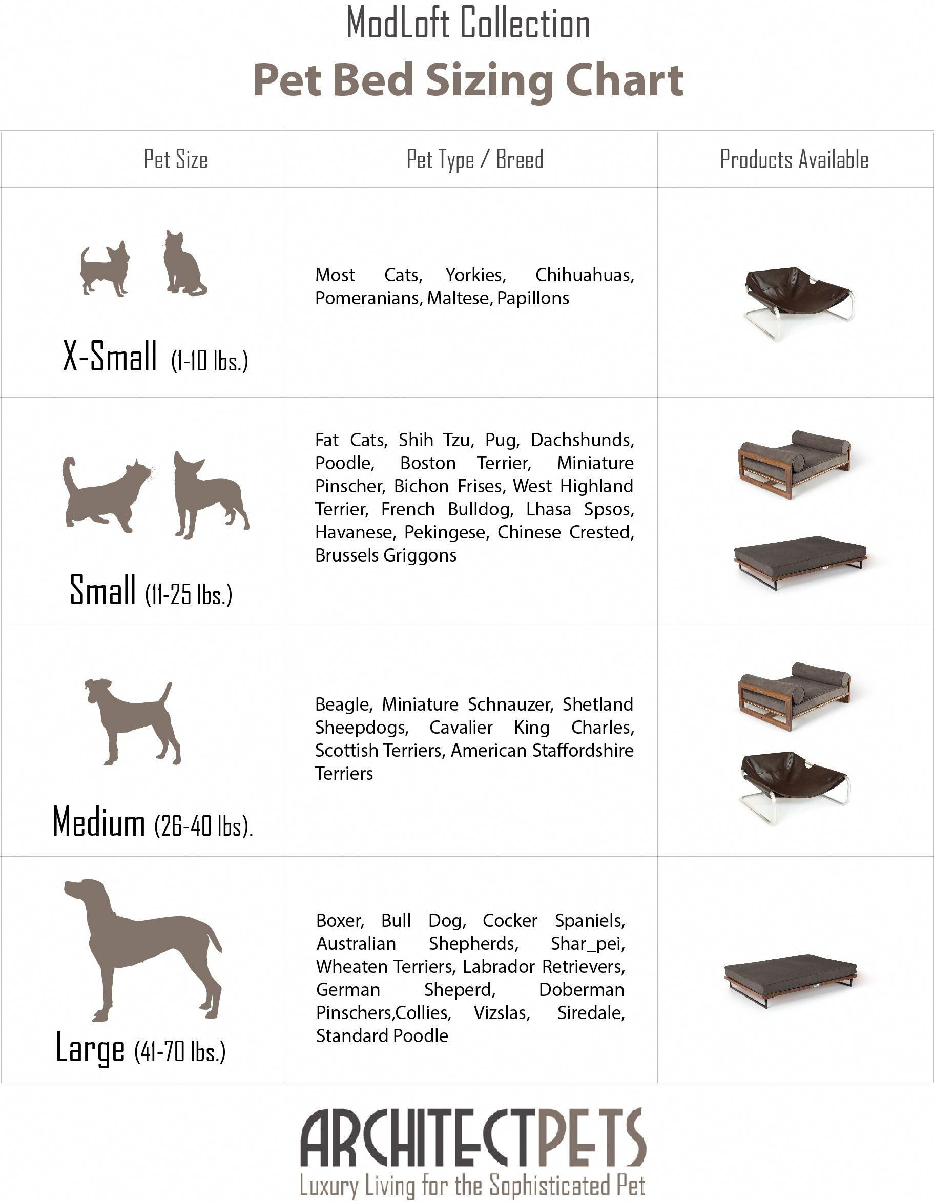 Architect Pets Pet Bed Sizing Chart Murphybedideasikeaqueensize Pet Bed West Highland Terrier Bed Size Charts