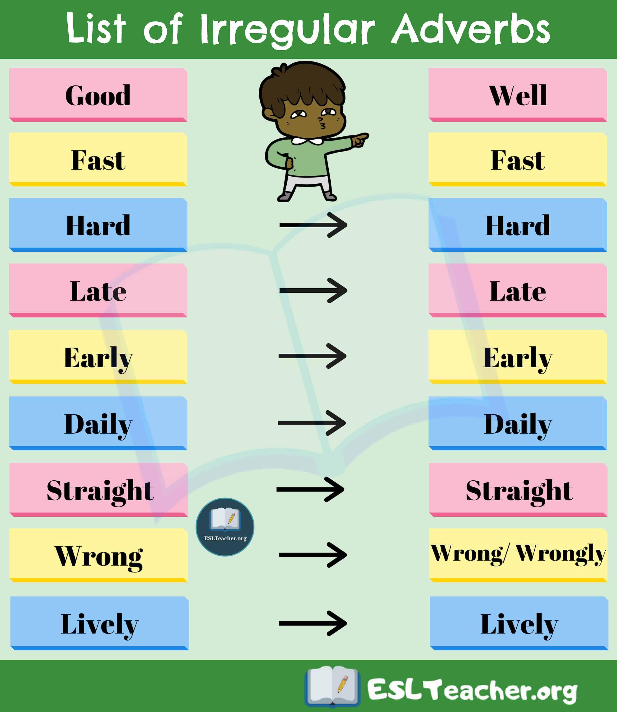 Think Of English On Com Imagens