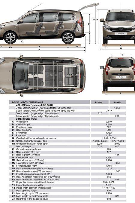 Dacia Lodgy Dimensions Compras Camionetas Vehiculos