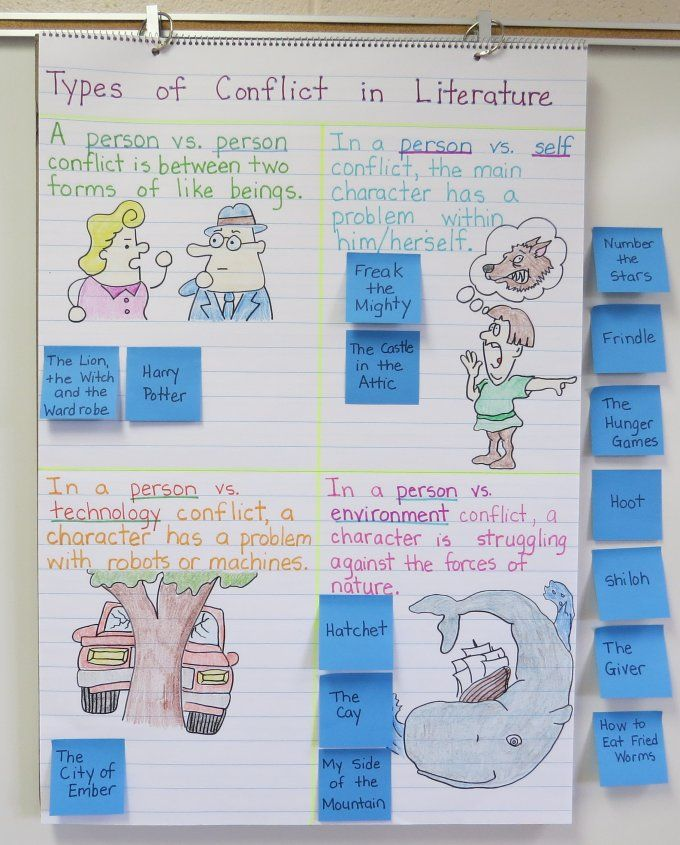 Conflicts in Literature Anchor Chart ~ With this \