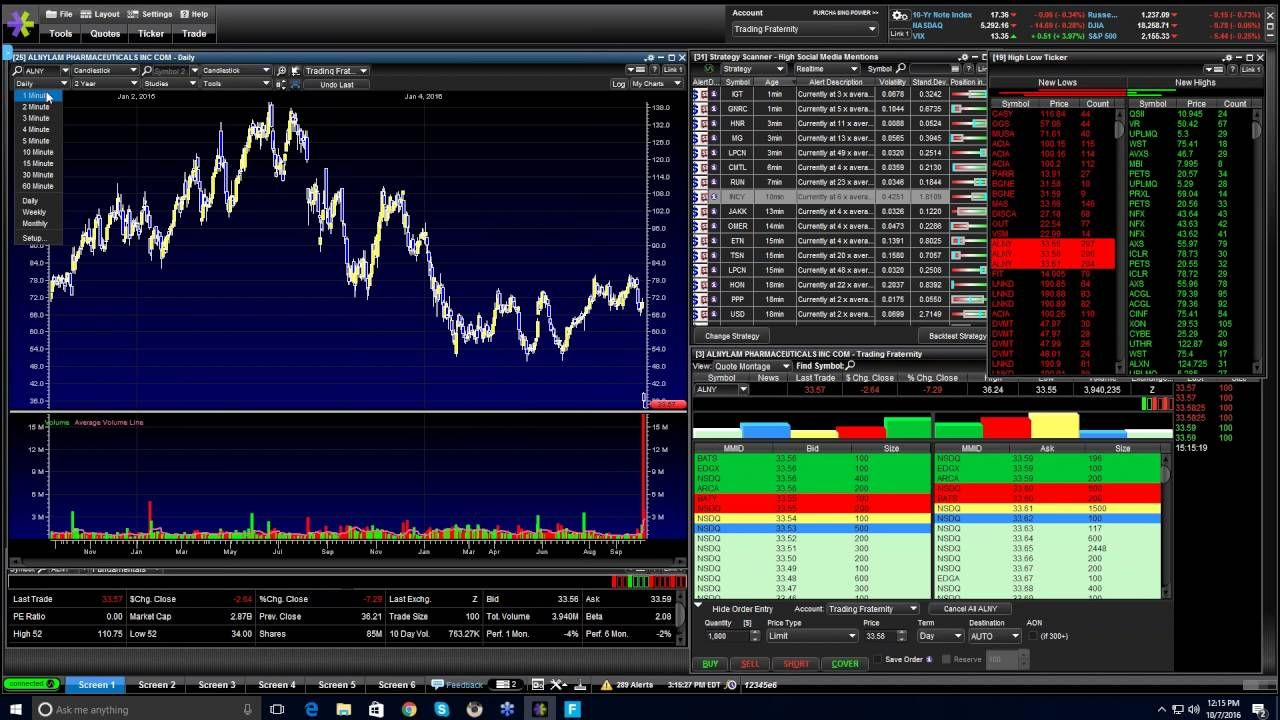 Options Trading & Day Trading LIVE tutorial My latest