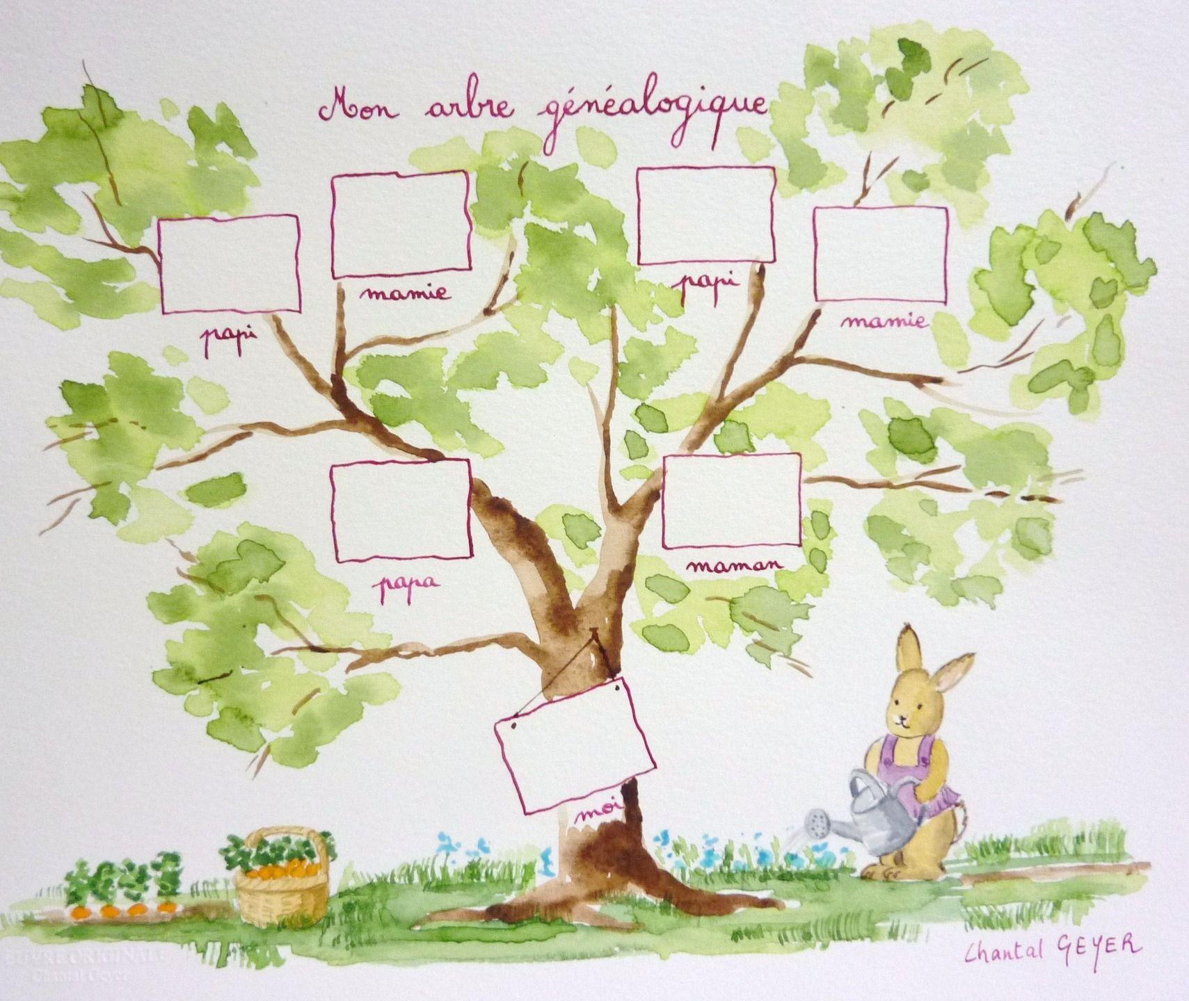 arbre g u00e9n u00e9alogique  u00e0 remplir 3 g u00e9n u00e9rations ascendantes   chambre d u0026 39 enfant  de b u00e9b u00e9 par lin