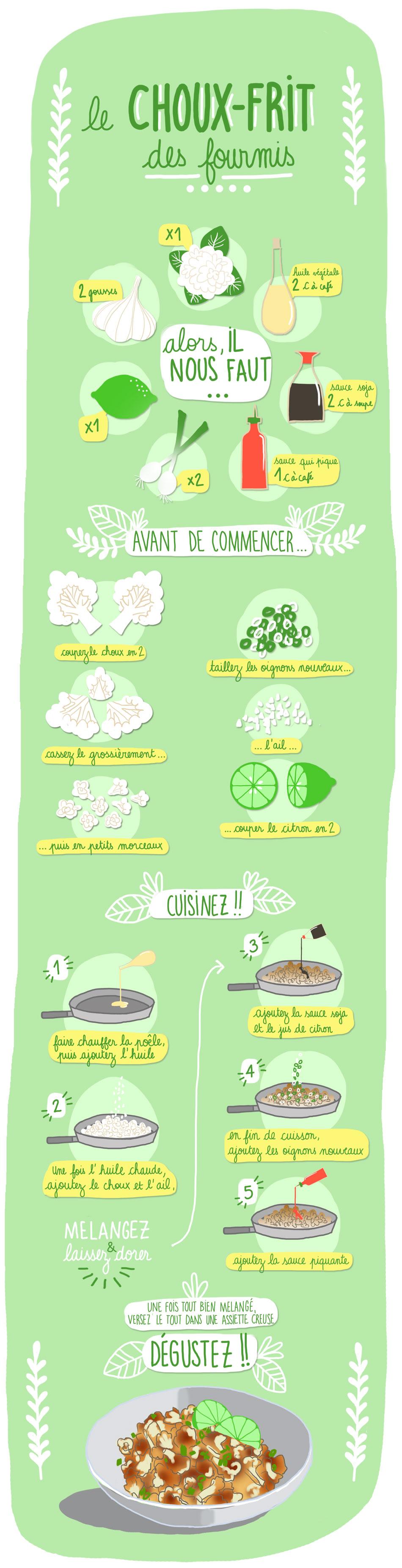 recette-choux-frit