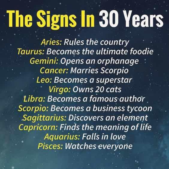 Horoscope Memes & Quotes | Zodiac Stuff | Zodiac, Astrology zodiac