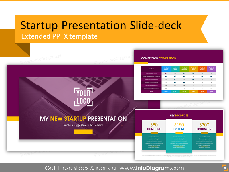 Startup Presentation Template And Slide Deck Pptx  Business