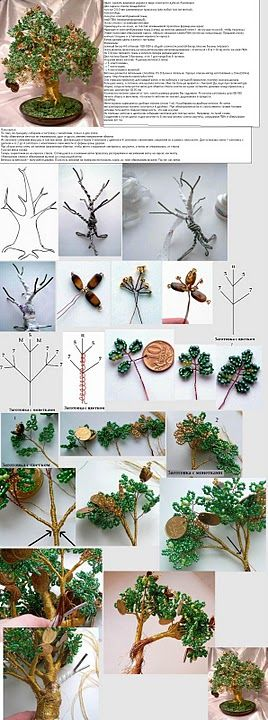 Beads Tree Tutorial This Is Only And Image But Appears To Be