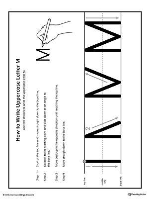 How To Write Uppercase Letter M Printable Poster  Worksheets And
