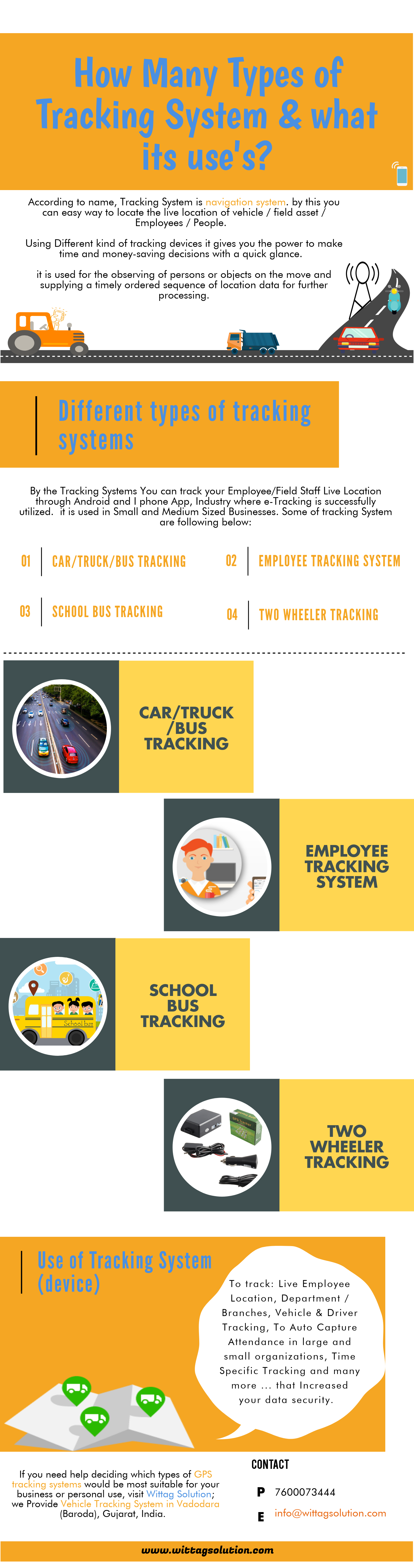 In Nowadays Trackingsystems Are Necessary To Our Security Different Kind Of T Tracking System Electronic Security Systems Vehicle Tracking System