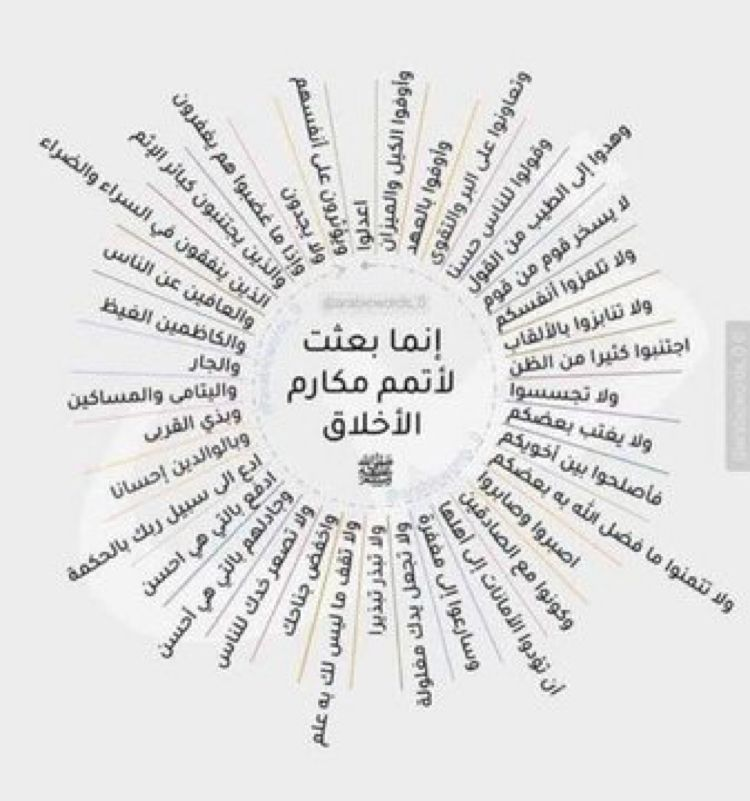 Pin By Wafa On خرائط ذهنيه Islamic Quotes Islamic Quotes Quran Quotes
