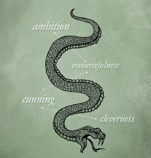 Slytherin Slytherin The Ringmaster Schlange