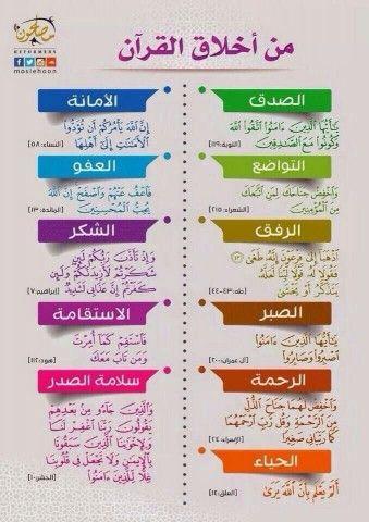 من أخلاق القران الكريم Learn Quran Quran Islam Beliefs