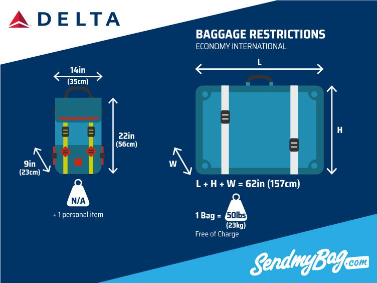 Delta Baggage Allowance And Fees For Carry On Checked