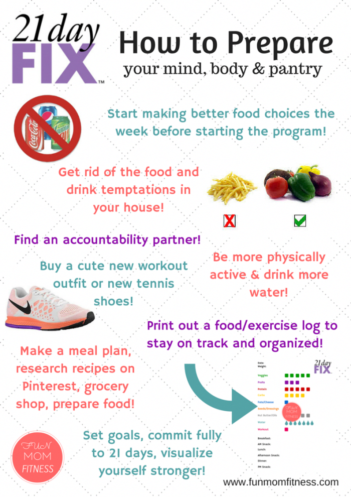 Pin On Fitness Diet
