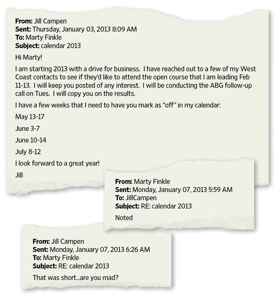 Email Enigma When the Bossu0027s Reply Seems Cryptic - sample feasibility report