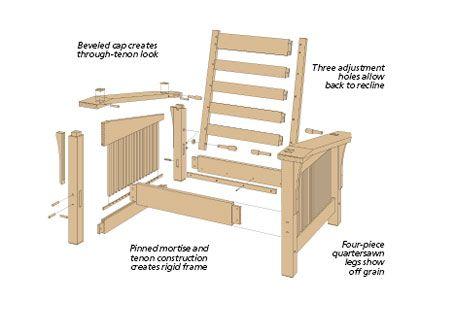 Craftsman Morris Chair Morris Chair Chair Woodworking Plans Chair