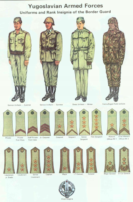 Zestaw Mundurowy Jugoslawia Duzy Rozmiar Jna 9266756126 Oficjalne Archiwum Allegro Cold War Military Military Uniform Army Police