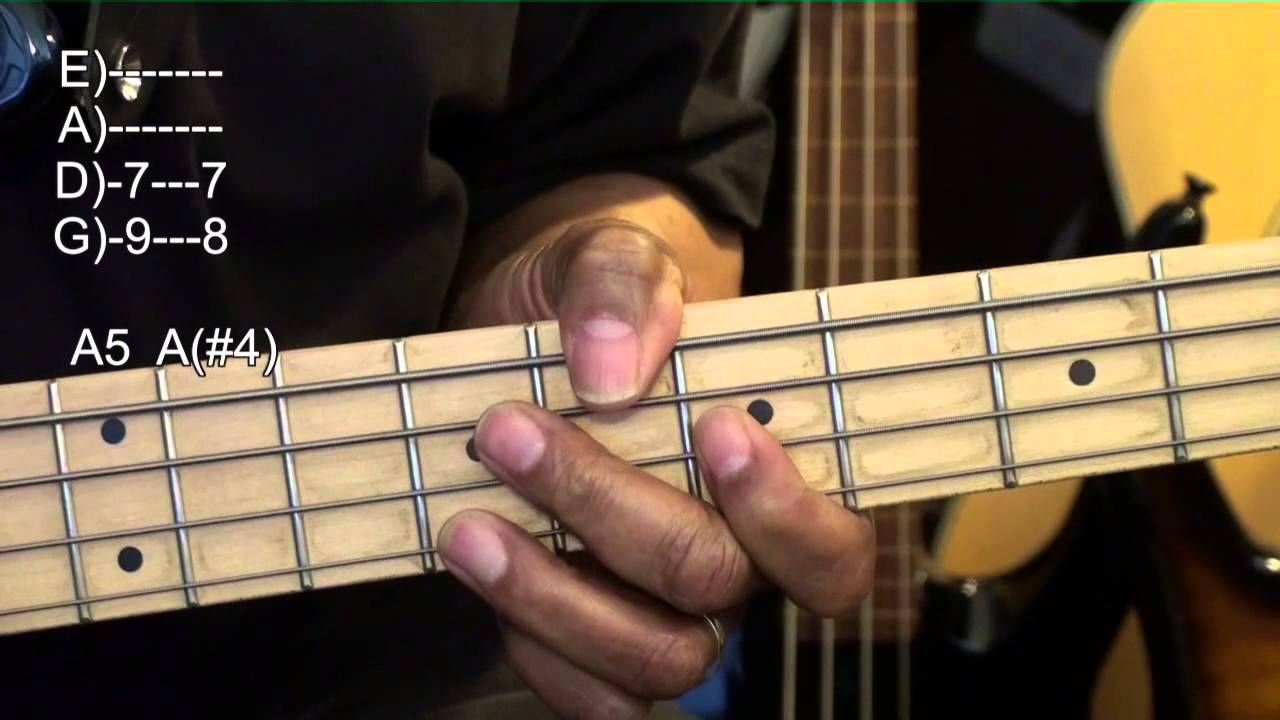 Teach Yourself to Play Bass Guitar (With images