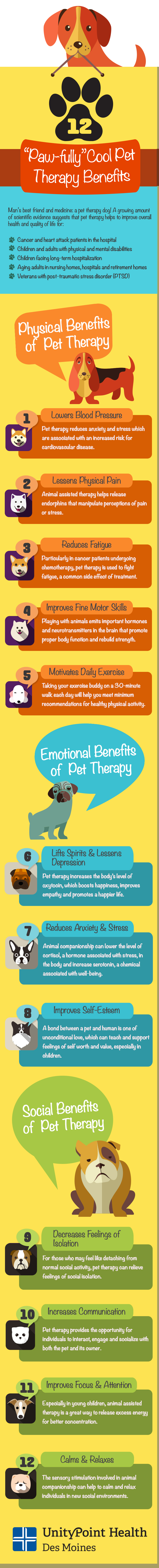 12 Paw Fully Cool Pet Therapy Benefits Infographic Cool Pets Unitypoint Health Pets