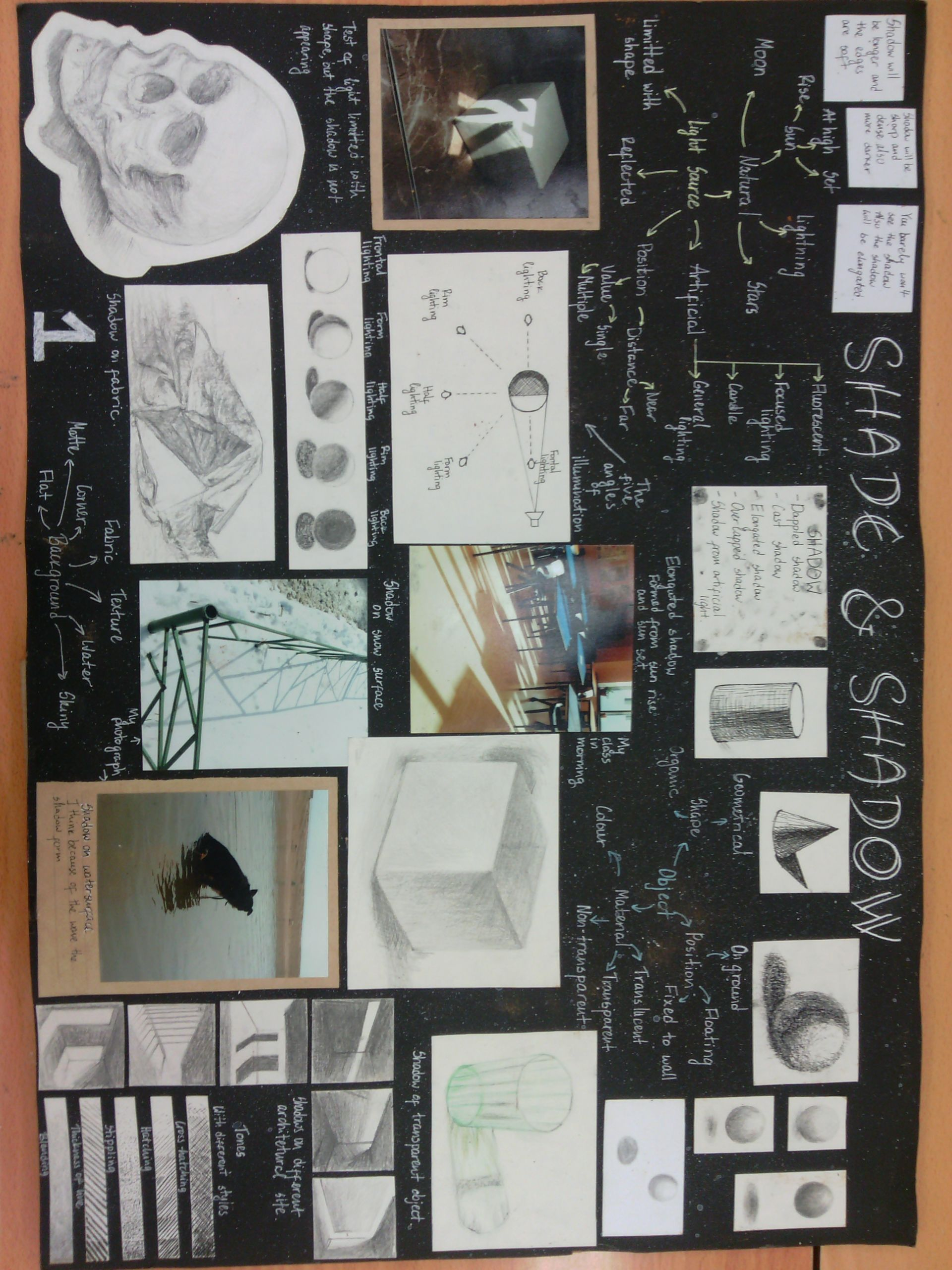 Igcse Art And Design Examples