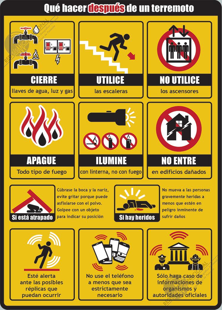 Que hacer en caso de terremoto Varios Pinterest