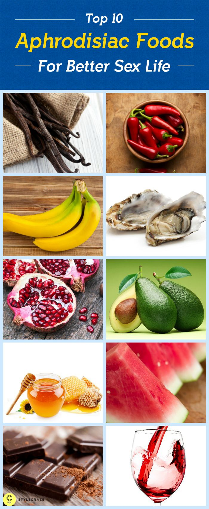 Natural aphrodisiacs food list