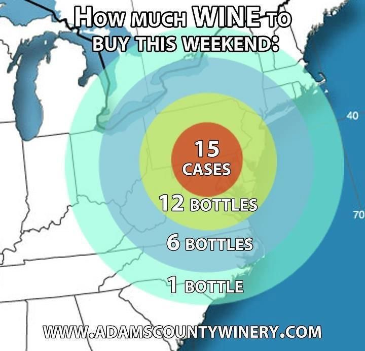 Those of us in Noreaster and Atlantic storm paths know this well