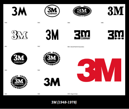3m logo evolution. from logo life: life histories of 100 famous