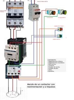 Mando De Un Contactor Con Realimentacion Y A Impulsos Plano Instalacion Electrica Esquemas Electricos Diagrama De Instalacion Electrica