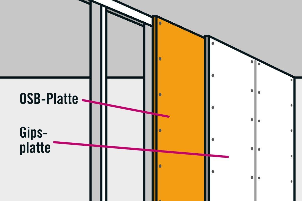 Trockenbauwand Verstaerken Anleitung As 02 Cms 2 0 In 2020 Mit Bildern Trockenbauwand Trockenbau Bau
