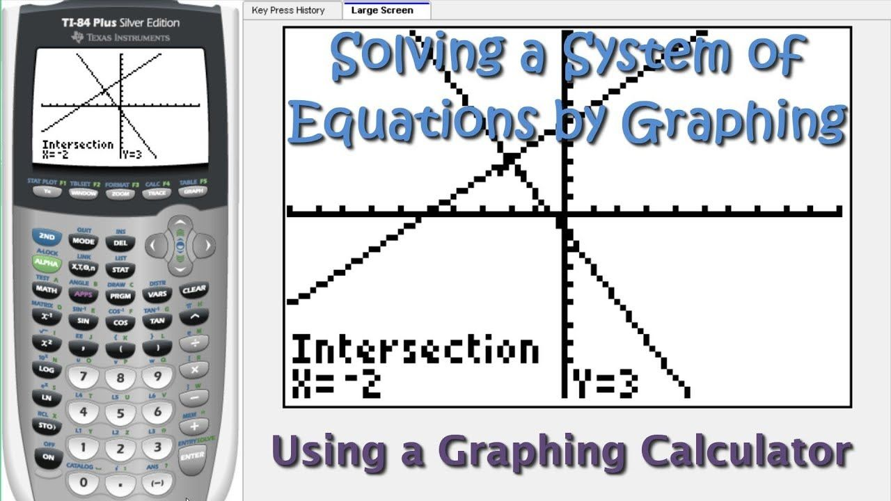 Using the TI-84 Graphing Calculator - Solving a System of