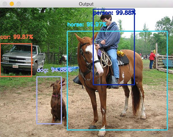 Learn how to apply object detection using deep learning, Python, and