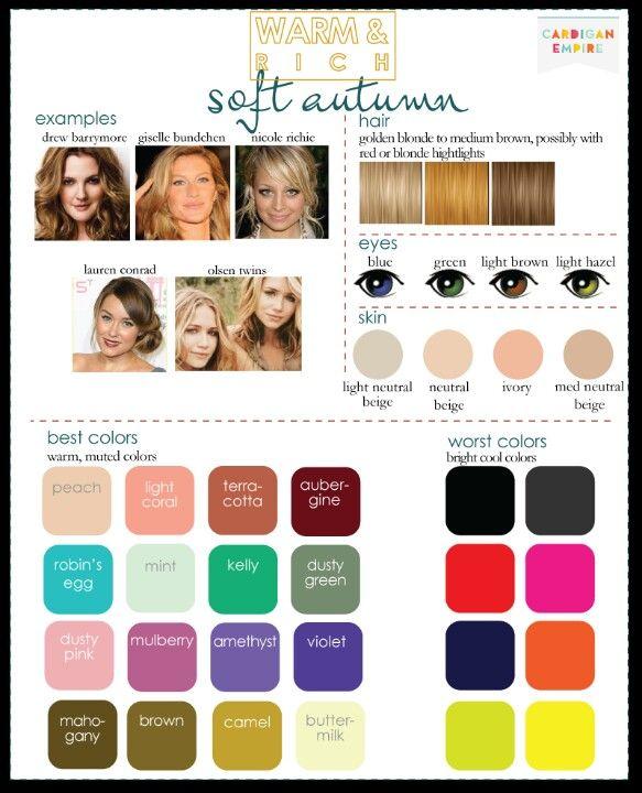 Light Brown Eyes Golden Brown Hair Neutral Ivory Skin Soft Summer Color Palette Soft Autumn Color Palette Soft Summer Palette