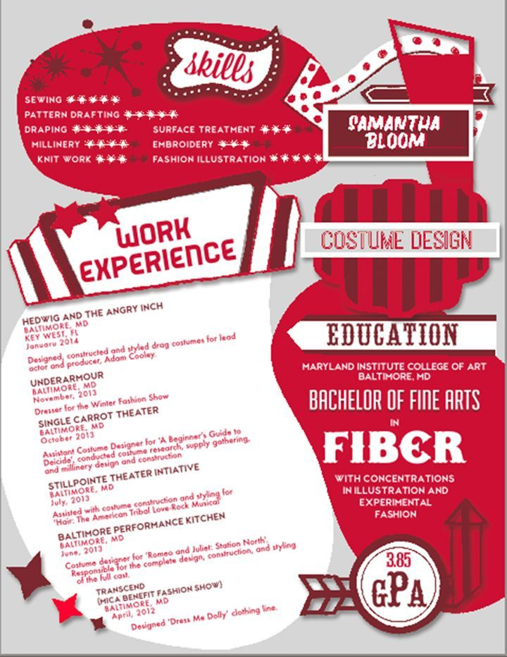 Costume Designer Resume Sample   Http://jobresumesample.com/962/costume  Designer Resume Sample/