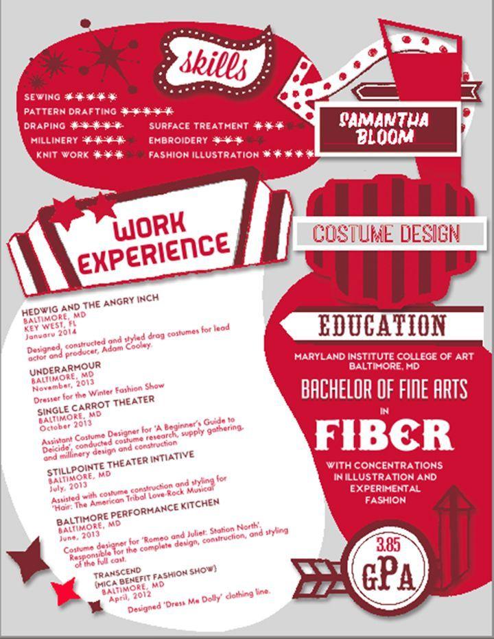 Costume Designer Resume Sample Job Resume Samples Resume Design Sample Resume Cover Letter Resume Cover Letter Template
