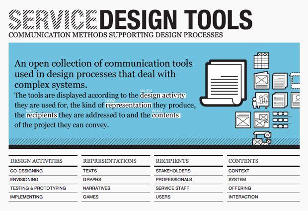 Service design tools system ux tool also public interest herramientas rh ar pinterest