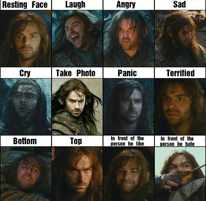 Many Faces of Kili. // But there are other examples of Terrified and Panic. And this chart doesn't show Sassy or Delirious or Lovestruck.