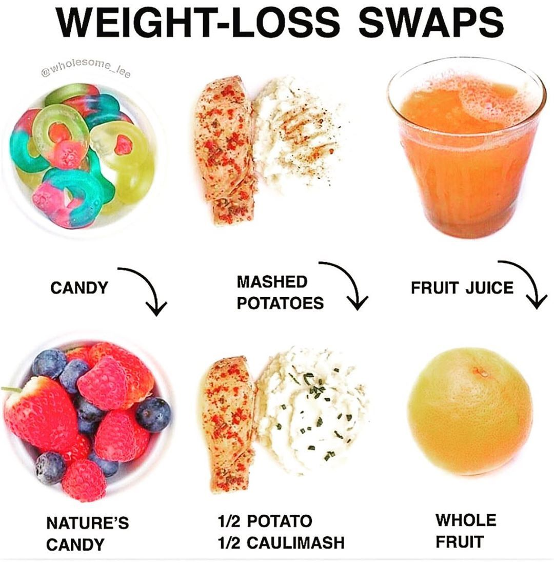 Healthy swaps! 👌🏼 #nutritionist #healthcoaching #healthy