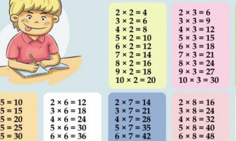 Un truc g nial pour apprendre les tables de multiplication facilement aux enfants math - Apprendre table multiplication facilement ...