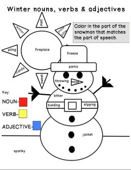 FREE Winter Word Sort Nouns, Verbs, & Adjectives