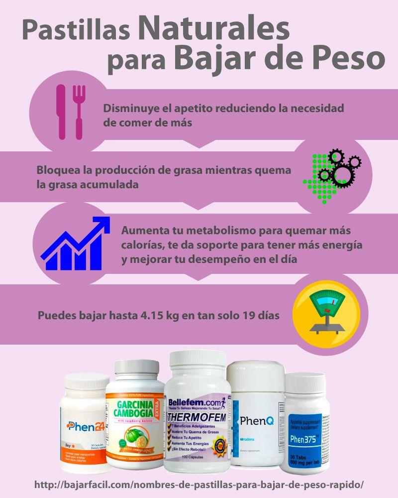 pastillas que reducen el apetito