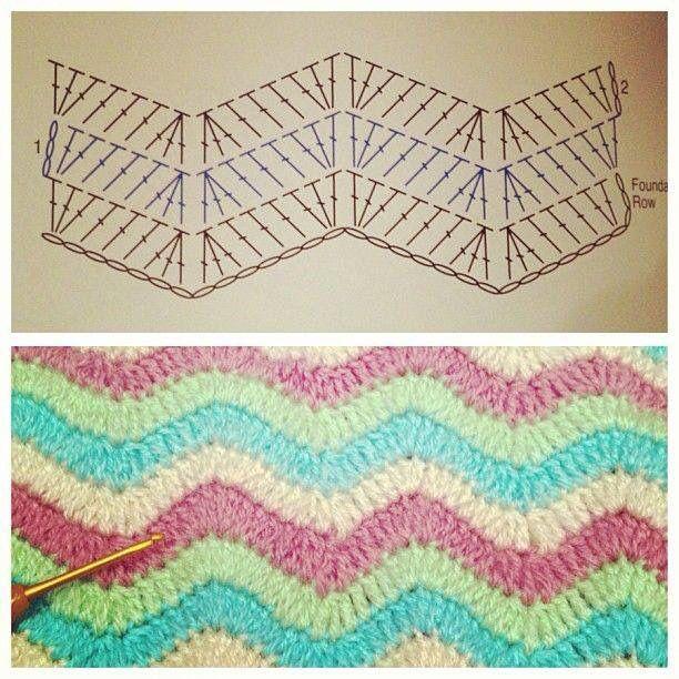 Gráfico Crochet Zig Zag | EN ZIG ZAG VAMOS CON EL CROCHET ...
