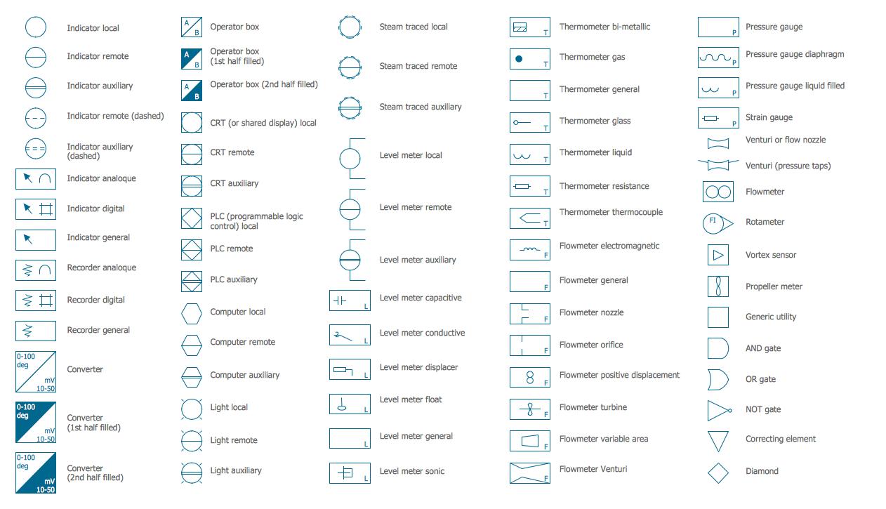 Design Elements - Instruments