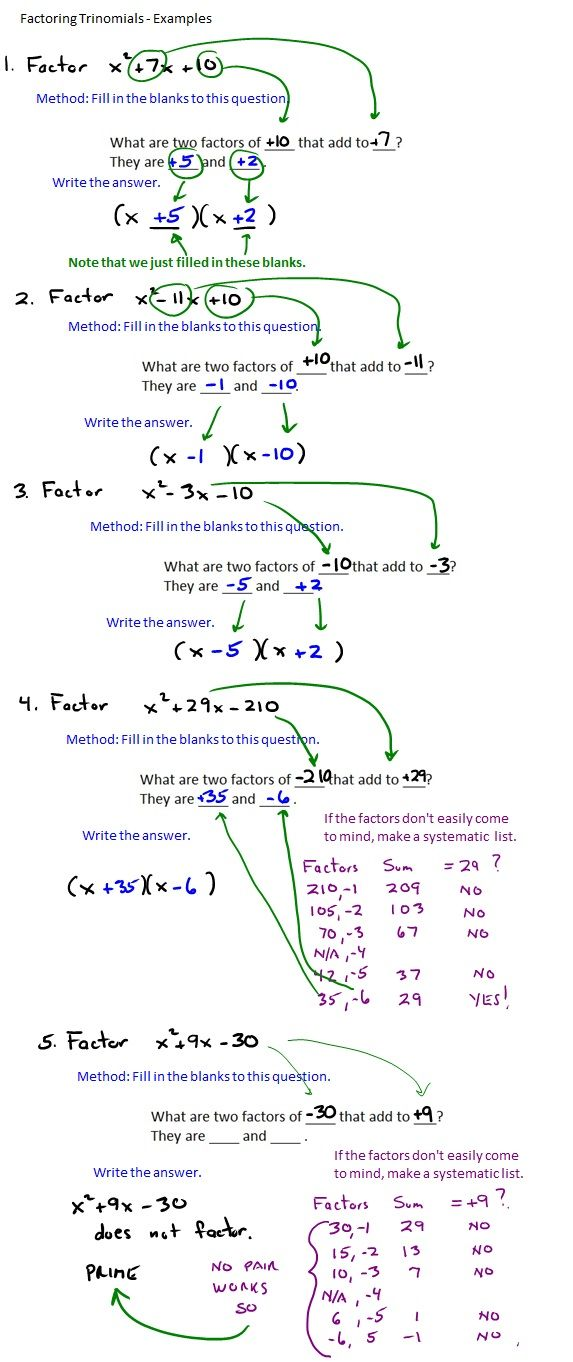 The Best Way To Factor Trinomials With Images Factor Trinomials