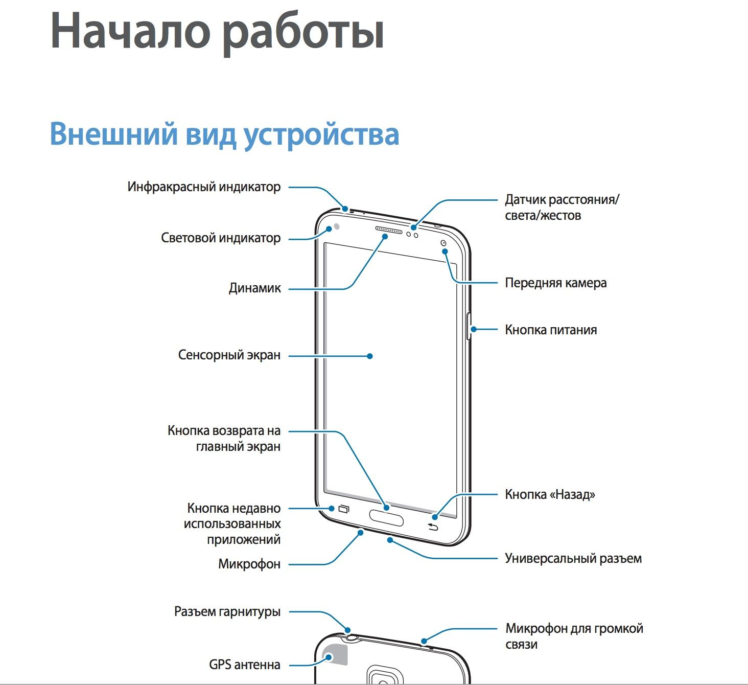 Android user manual планшет инструкция Samsung galaxy