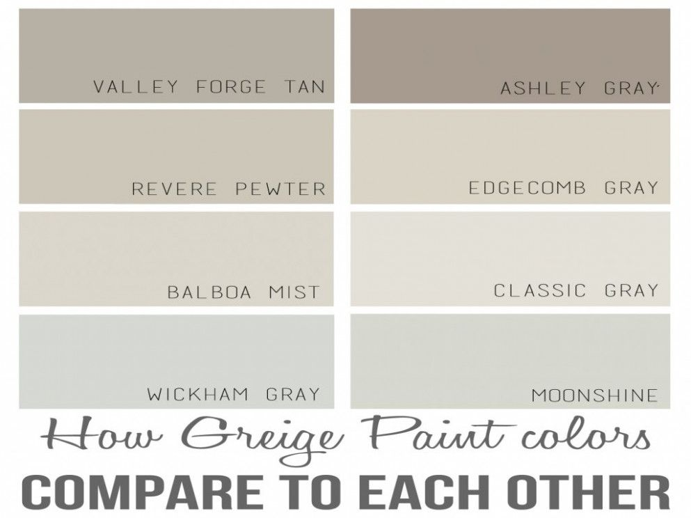 is valspar greige paint color still relevant greige paint on valspar paint color chart palettes id=94028
