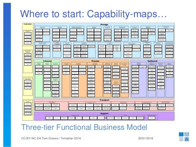 Image result for business architecture capability maps example image result for business architecture capability maps example business architecture ea accmission Image collections