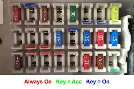 image result for fj cruiser fuse box diagram fj cruiser rh pinterest com toyota land cruiser fuse box layout 1998 toyota land cruiser fuse box